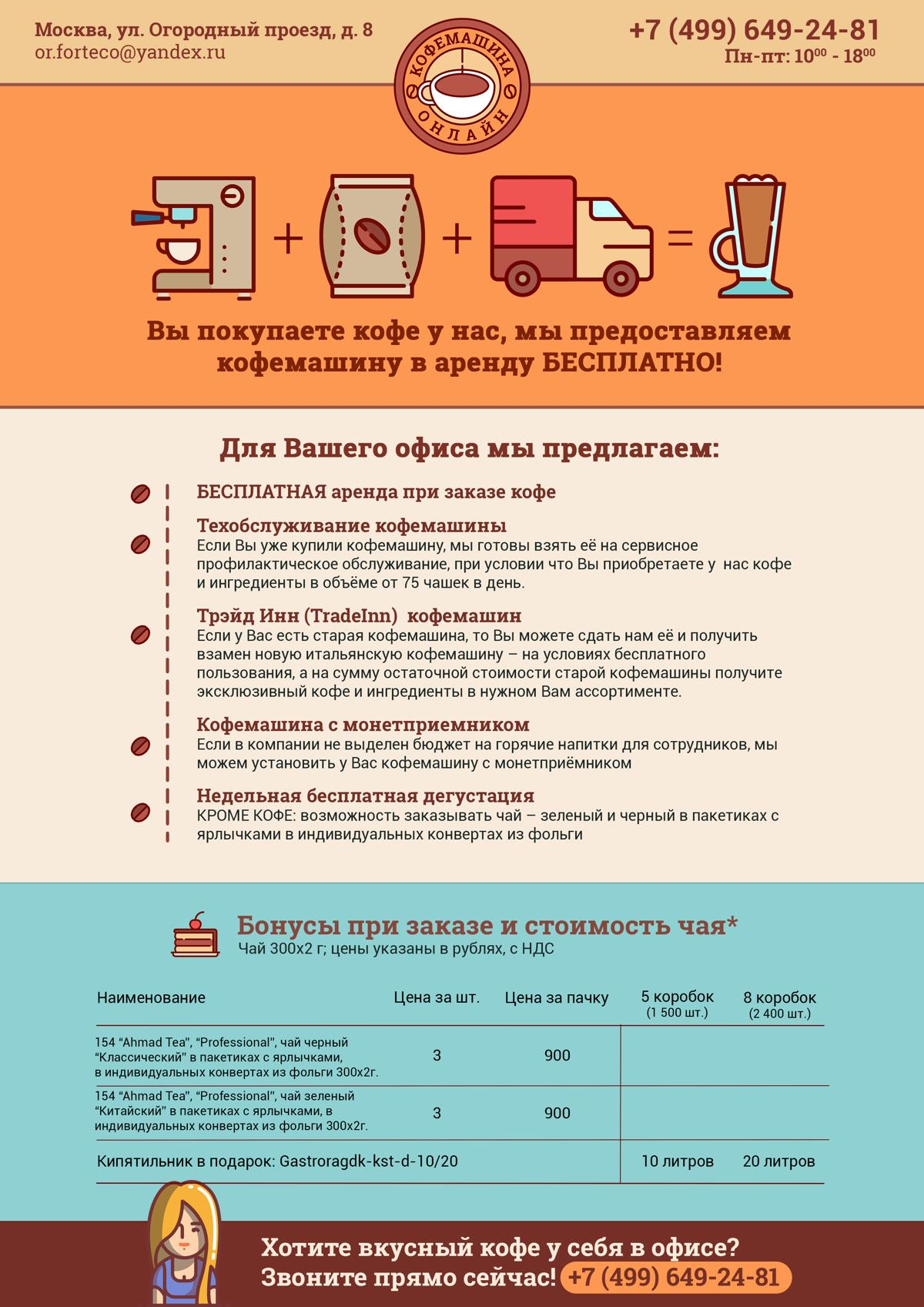 Leaflet design for Coffee Machine Online (Moscow)