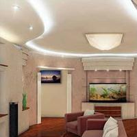 Дизайн и разработка сайта Prima House, Сочи